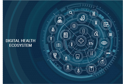Digital Health Ecosystem: The Way Ahead